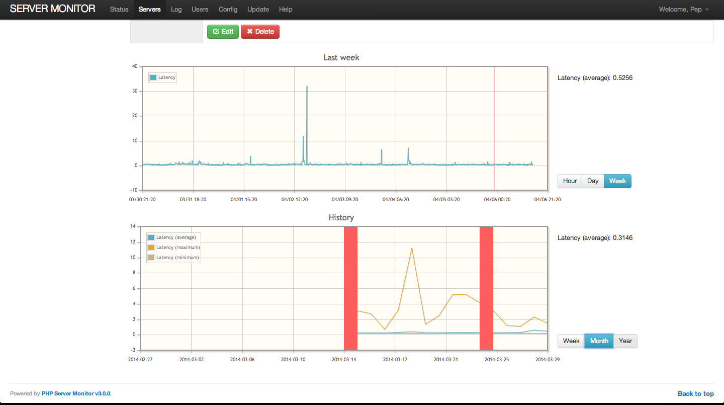 PHP Server Monitor Open Source Tool To Monitor Your Servers And - Minecraft server erstellen windows server 2012
