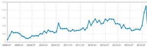 phpservermon-downloads-201404